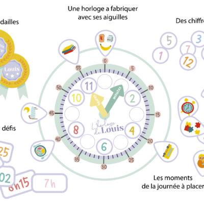Kit DIY Horloge éducative Enfant
